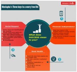 mmugisa_strategy